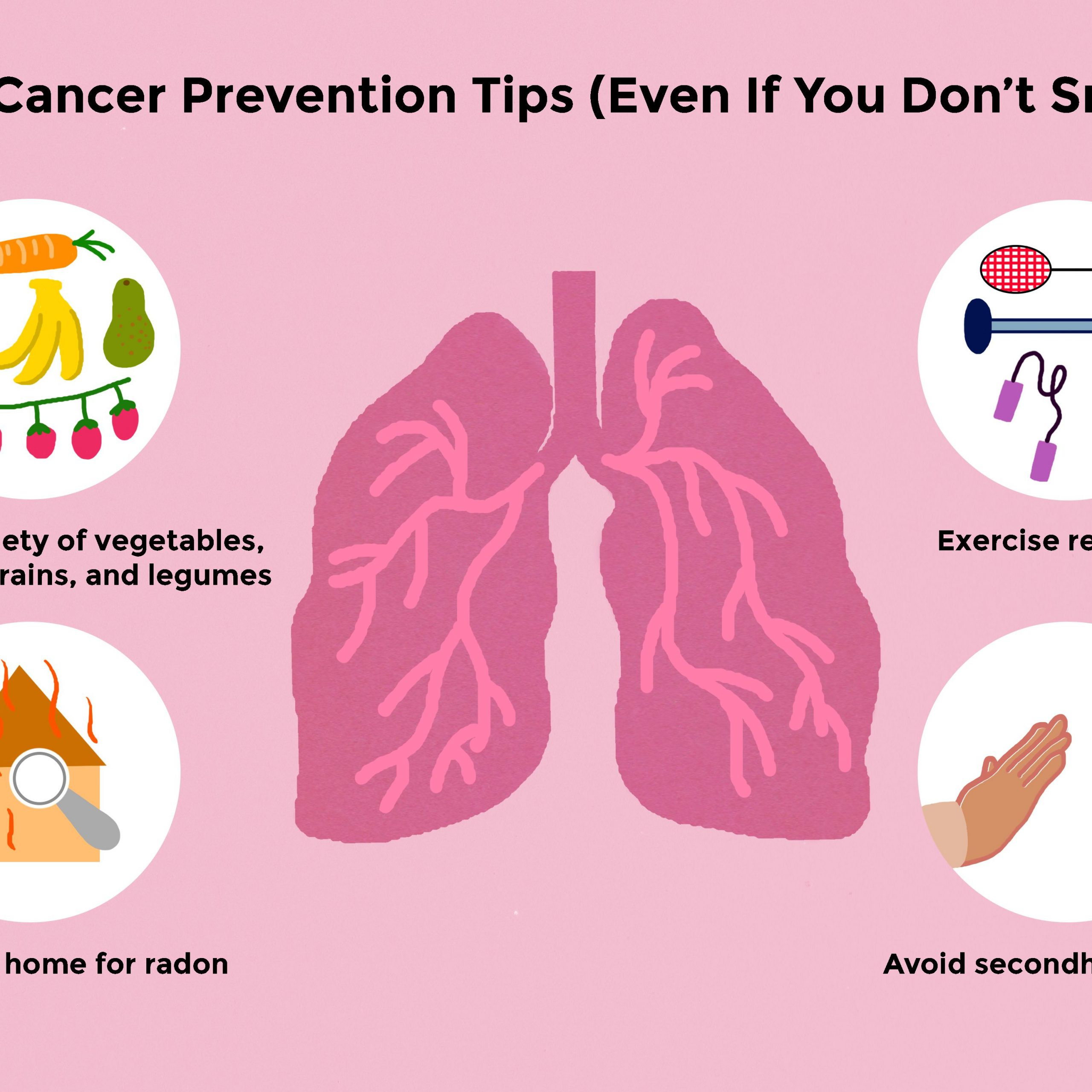 Fight! Cancer Advice, Tips, And Tricks To Win!